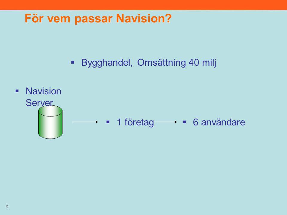 9 För vem passar Navision?  Navision Server  Bygghandel, Omsättning 40 milj  6 användare  1 företag