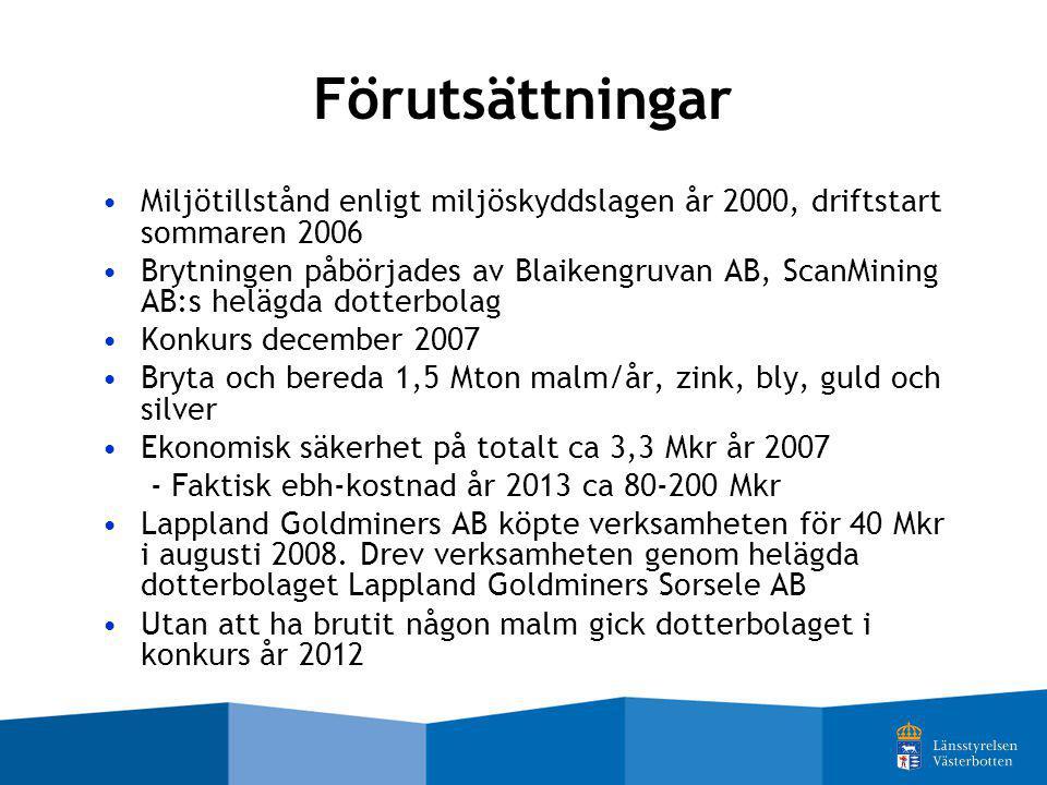 Tillsyn - villkorsefterlevnad ÅrPunktRiktvärde, mängdMängd 2008V1+V10500 kg/år3127 kg 2009V1+V10500 kg/år137,69 kg 2010V1+V10500 kg/år1780,8 kg 2011V1+V10500 kg/år87 kg 2012V1+V10500 kg/år43,72 kg Utsläpp från gruvområdet Till höger redovisas utsläpp avseende zink i jämförelse med gällande riktvärde P5 Nedan redovisas summan koppar, bly och zink i jämförelse med gällande riktvärde, P5 ÅrPunktRiktvärdeHalt, intervall Kommentar 2008V1 100  g/l 62-5600  g/l Höga halter maj och juni 940-5600  g/l 2009V1 100  g/l 420-9000  g/l Avser perioden jan-maj, då anläggningen fortfarande saknade rening.