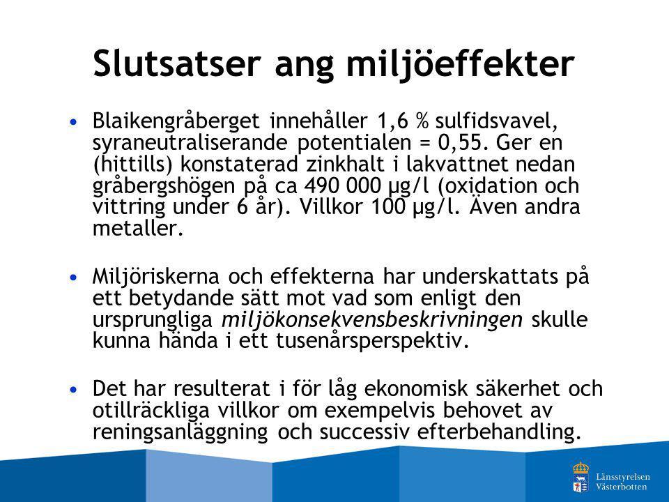 Slutsatser ang miljöeffekter Blaikengråberget innehåller 1,6 % sulfidsvavel, syraneutraliserande potentialen = 0,55. Ger en (hittills) konstaterad zin