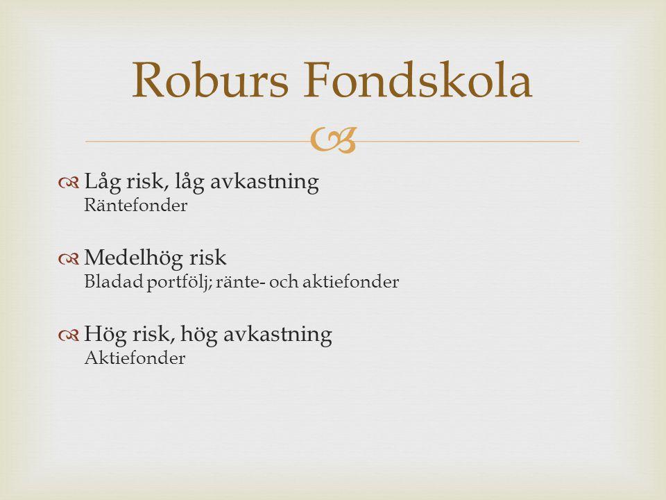   Låg risk, låg avkastning Räntefonder  Medelhög risk Bladad portfölj; ränte- och aktiefonder  Hög risk, hög avkastning Aktiefonder Roburs Fondskola