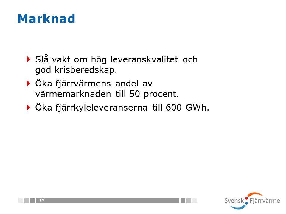 10 Marknad  Slå vakt om hög leveranskvalitet och god krisberedskap.