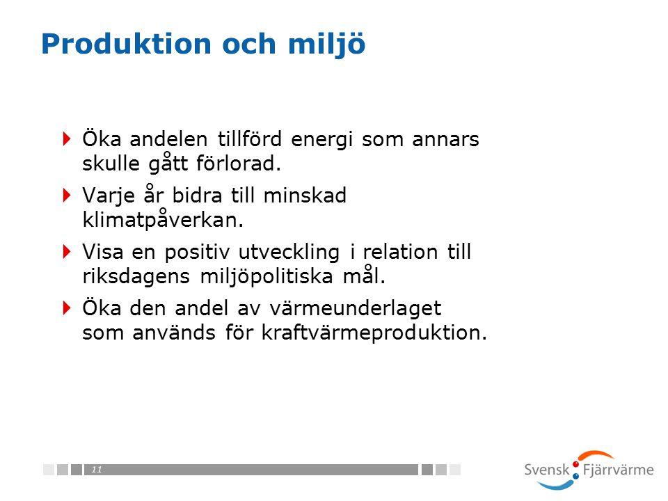 11 Produktion och miljö  Öka andelen tillförd energi som annars skulle gått förlorad.