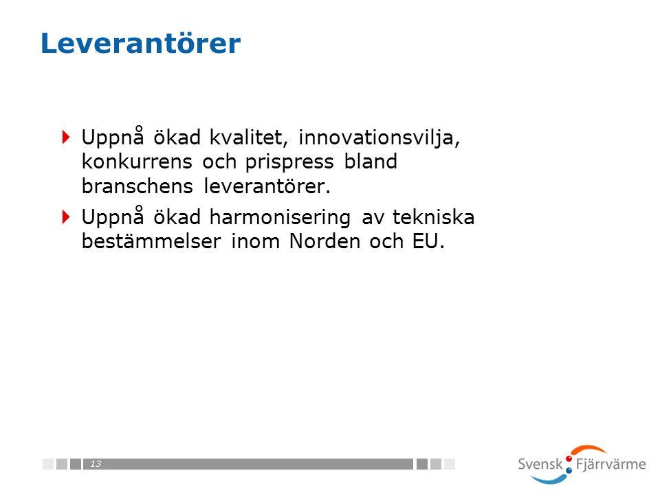 13 Leverantörer  Uppnå ökad kvalitet, innovationsvilja, konkurrens och prispress bland branschens leverantörer.