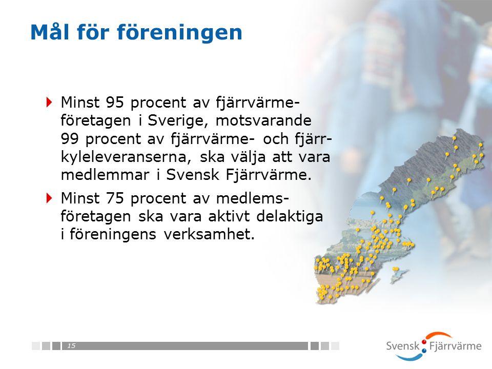 15 Mål för föreningen  Minst 95 procent av fjärrvärme- företagen i Sverige, motsvarande 99 procent av fjärrvärme- och fjärr- kyleleveranserna, ska välja att vara medlemmar i Svensk Fjärrvärme.