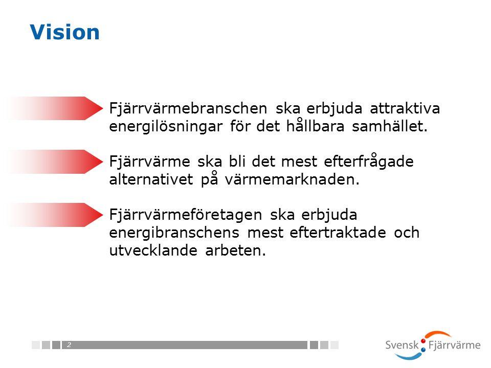 2 Vision Fjärrvärmebranschen ska erbjuda attraktiva energilösningar för det hållbara samhället.