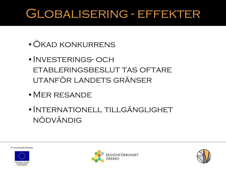 Globalisering - effekter Ökad konkurrens Investerings- och etableringsbeslut tas oftare utanför landets gränser Mer resande Internationell tillgänglig