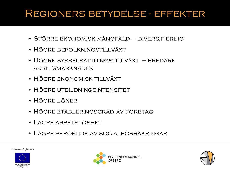 Regioners betydelse - effekter Större ekonomisk mångfald – diversifiering Högre befolkningstillväxt Högre sysselsättningstillväxt – bredare arbetsmark