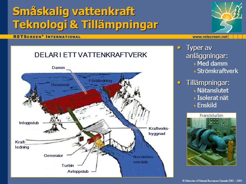 Småskalig vattenkraft Teknologi & Tillämpningar Typer av anläggningar: Typer av anläggningar:  Med damm  Strömkraftverk Tillämpningar: Tillämpningar