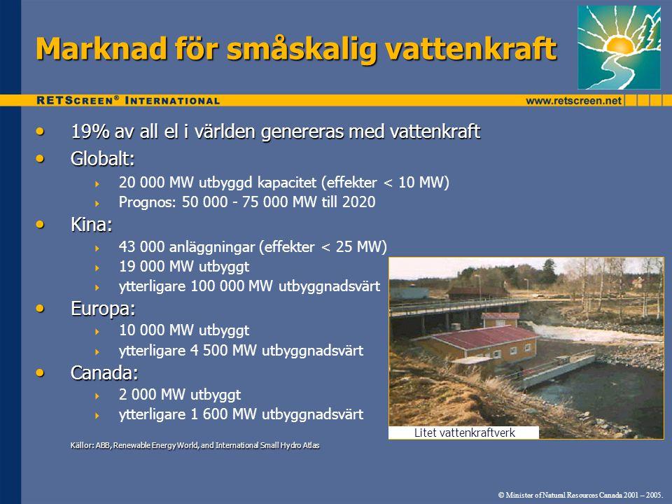 Marknad för småskalig vattenkraft 19% av all el i världen genereras med vattenkraft 19% av all el i världen genereras med vattenkraft Globalt: Globalt:  20 000 MW utbyggd kapacitet (effekter < 10 MW)  Prognos: 50 000 - 75 000 MW till 2020 Kina: Kina:  43 000 anläggningar (effekter < 25 MW)  19 000 MW utbyggt  ytterligare 100 000 MW utbyggnadsvärt Europa: Europa:  10 000 MW utbyggt  ytterligare 4 500 MW utbyggnadsvärt Canada: Canada:  2 000 MW utbyggt  ytterligare 1 600 MW utbyggnadsvärt Källor: ABB, Renewable Energy World, and International Small Hydro Atlas Litet vattenkraftverk © Minister of Natural Resources Canada 2001 – 2005.