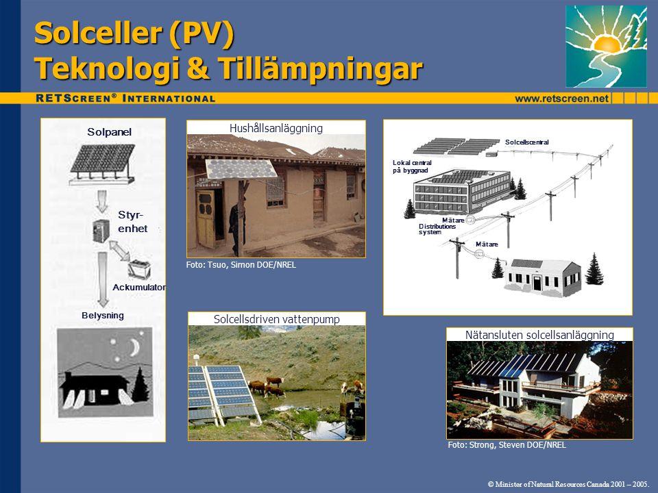 Solceller (PV) Teknologi & Tillämpningar Foto: Tsuo, Simon DOE/NREL Foto: Strong, Steven DOE/NREL Hushållsanläggning Solcellsdriven vattenpump Nätansluten solcellsanläggning © Minister of Natural Resources Canada 2001 – 2005.