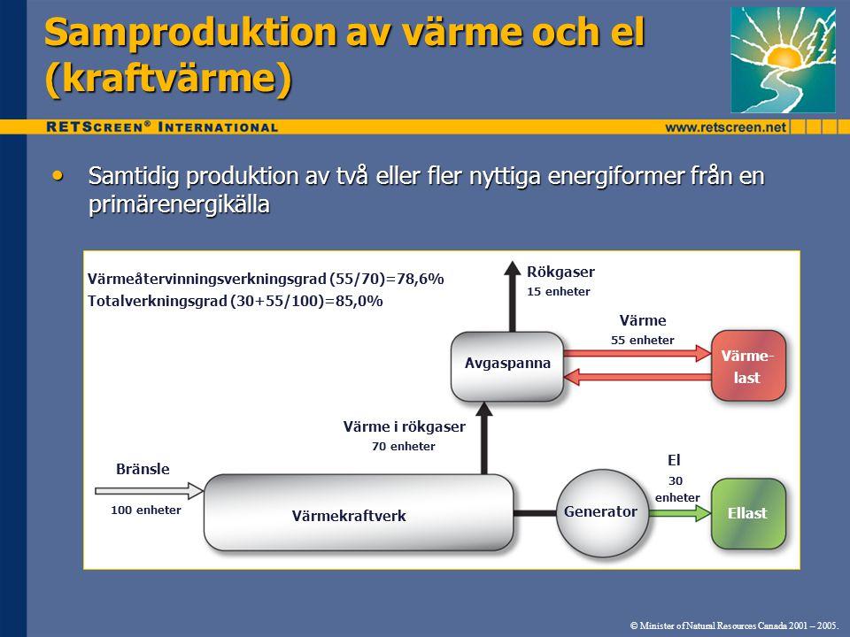 Samproduktion av värme och el (kraftvärme) Samtidig produktion av två eller fler nyttiga energiformer från en primärenergikälla Samtidig produktion av