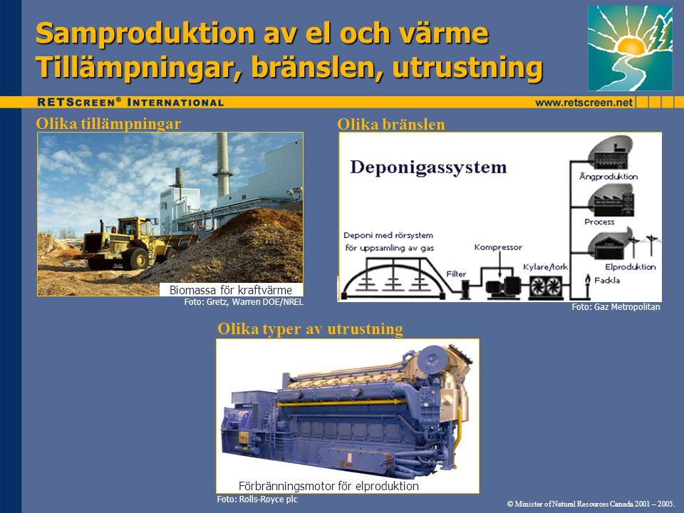 Samproduktion av el och värme Tillämpningar, bränslen, utrustning © Minister of Natural Resources Canada 2001 – 2005. Foto: Gaz Metropolitan Foto: Rol