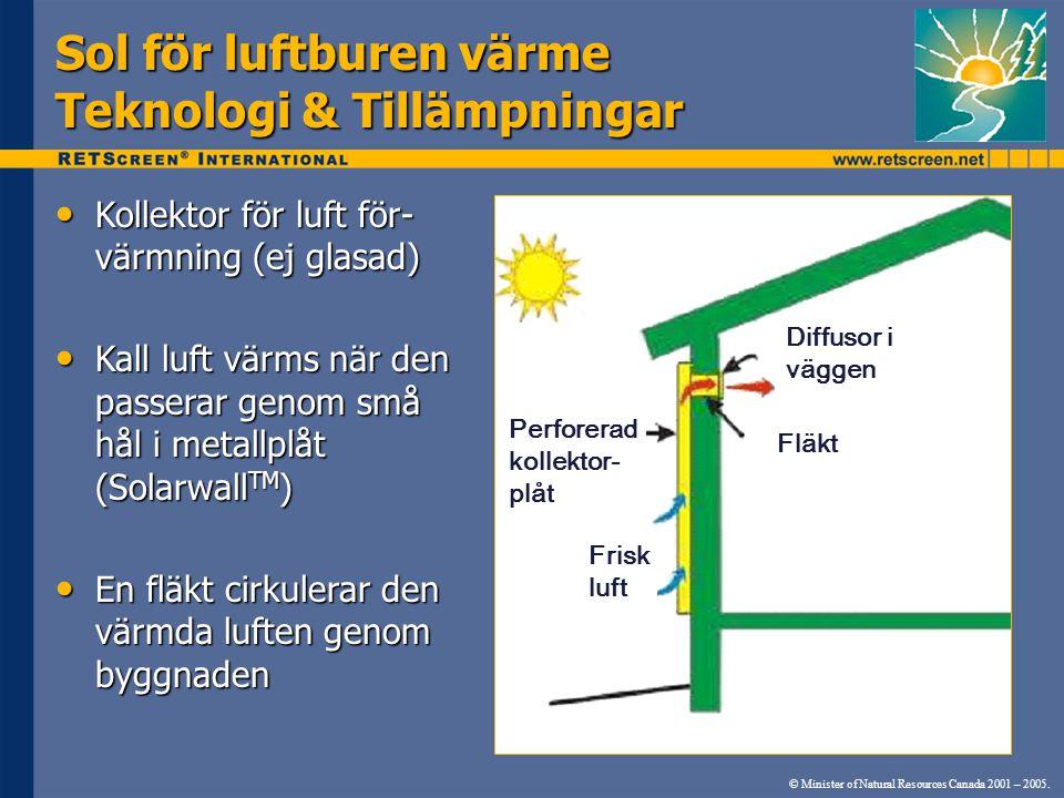 Sol för luftburen värme Teknologi & Tillämpningar Kollektor för luft för- värmning (ej glasad) Kollektor för luft för- värmning (ej glasad) Kall luft värms när den passerar genom små hål i metallplåt (Solarwall TM ) Kall luft värms när den passerar genom små hål i metallplåt (Solarwall TM ) En fläkt cirkulerar den värmda luften genom byggnaden En fläkt cirkulerar den värmda luften genom byggnaden © Minister of Natural Resources Canada 2001 – 2005.