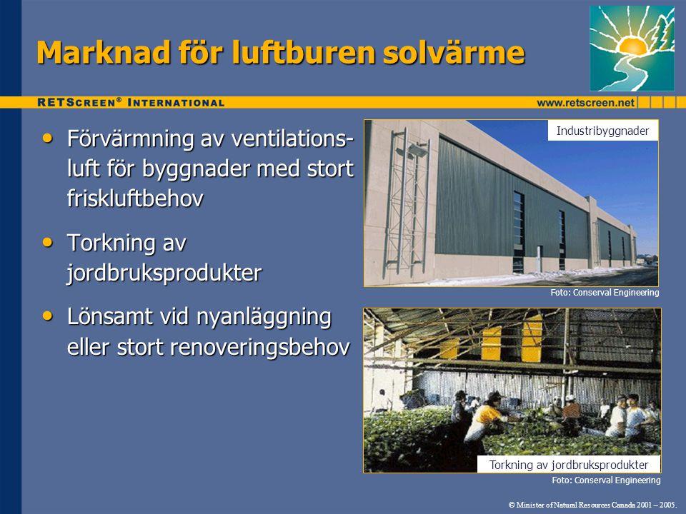 Förvärmning av ventilations- luft för byggnader med stort friskluftbehov Förvärmning av ventilations- luft för byggnader med stort friskluftbehov Tork