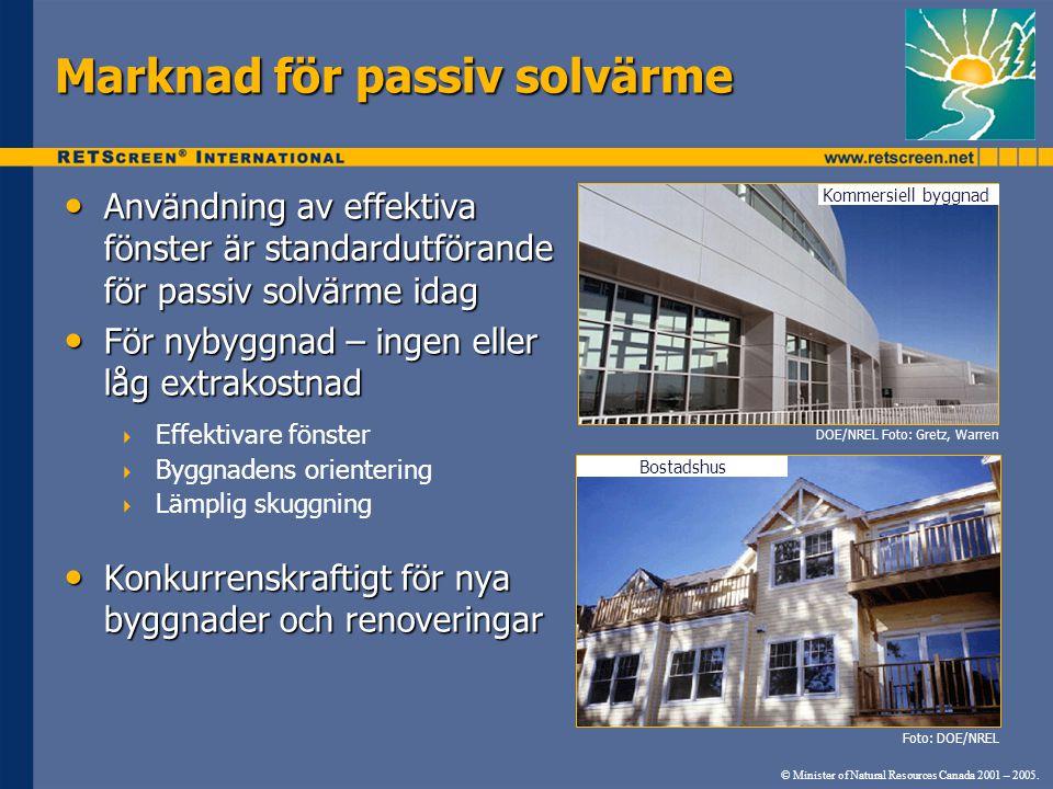 Marknad för passiv solvärme Användning av effektiva fönster är standardutförande för passiv solvärme idag Användning av effektiva fönster är standardutförande för passiv solvärme idag För nybyggnad – ingen eller låg extrakostnad För nybyggnad – ingen eller låg extrakostnad  Effektivare fönster  Byggnadens orientering  Lämplig skuggning Konkurrenskraftigt för nya byggnader och renoveringar Konkurrenskraftigt för nya byggnader och renoveringar Kommersiell byggnad DOE/NREL Foto: Gretz, Warren © Minister of Natural Resources Canada 2001 – 2005.