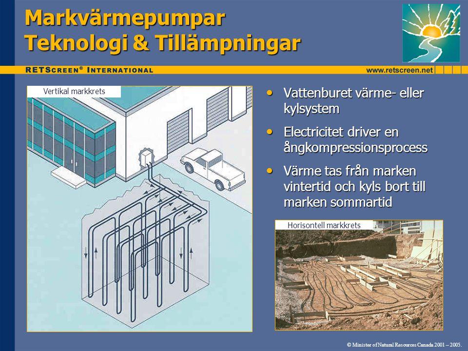 Markvärmepumpar Teknologi & Tillämpningar Vattenburet värme- eller kylsystem Vattenburet värme- eller kylsystem Electricitet driver en ångkompressions