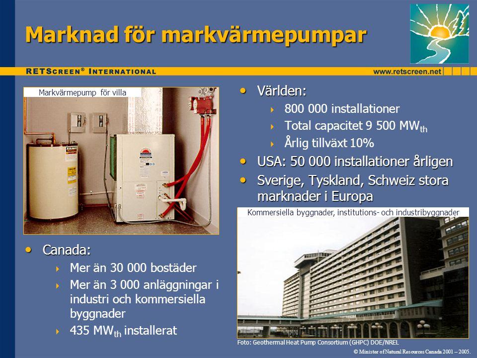 Marknad för markvärmepumpar Kommersiella byggnader, institutions- och industribyggnader Foto: Geothermal Heat Pump Consortium (GHPC) DOE/NREL © Minist