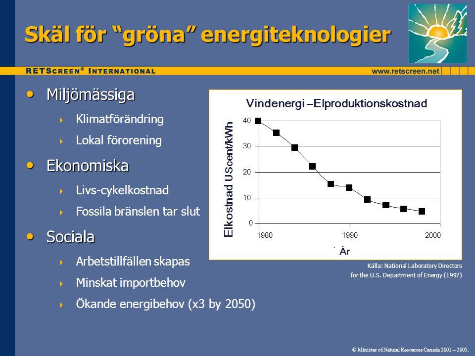 """Skäl för """"gröna"""" energiteknologier Miljömässiga Miljömässiga  Klimatförändring  Lokal förorening Ekonomiska Ekonomiska  Livs-cykelkostnad  Fossila"""