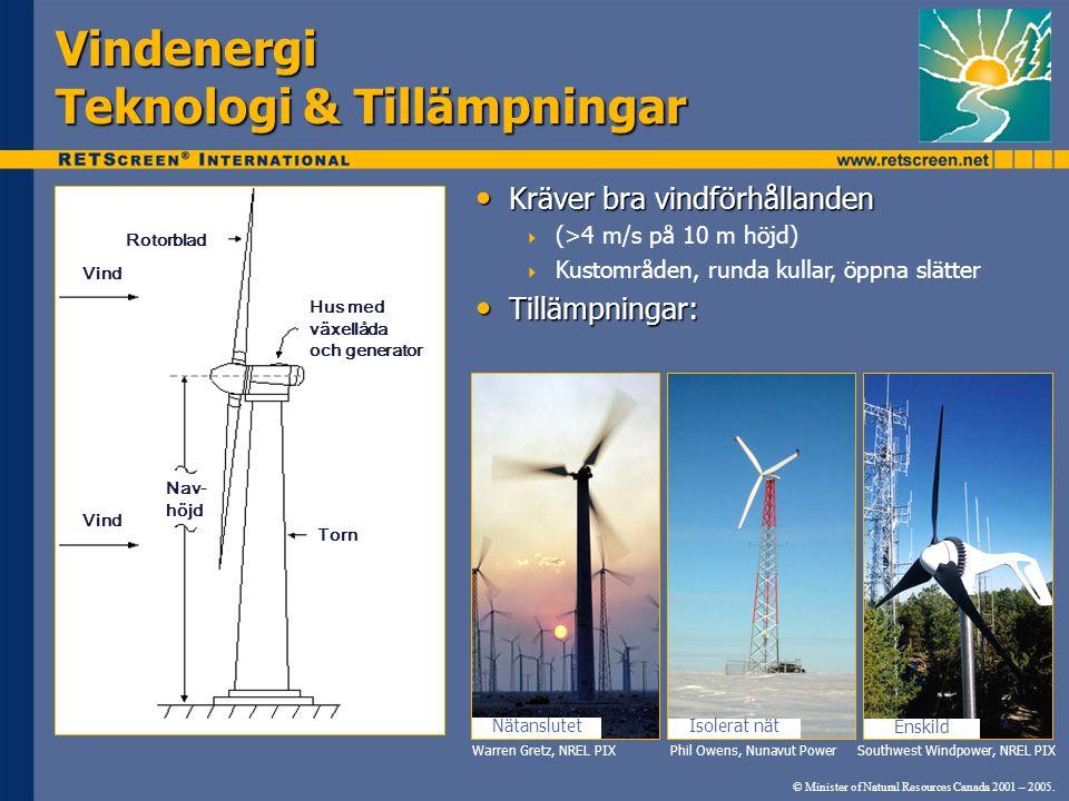 Vindenergi Teknologi & Tillämpningar Kräver bra vindförhållanden Kräver bra vindförhållanden  (>4 m/s på 10 m höjd)  Kustområden, runda kullar, öppna slätter Tillämpningar: Tillämpningar: Isolerat nät Nätanslutet Southwest Windpower, NREL PIXPhil Owens, Nunavut PowerWarren Gretz, NREL PIX © Minister of Natural Resources Canada 2001 – 2005.