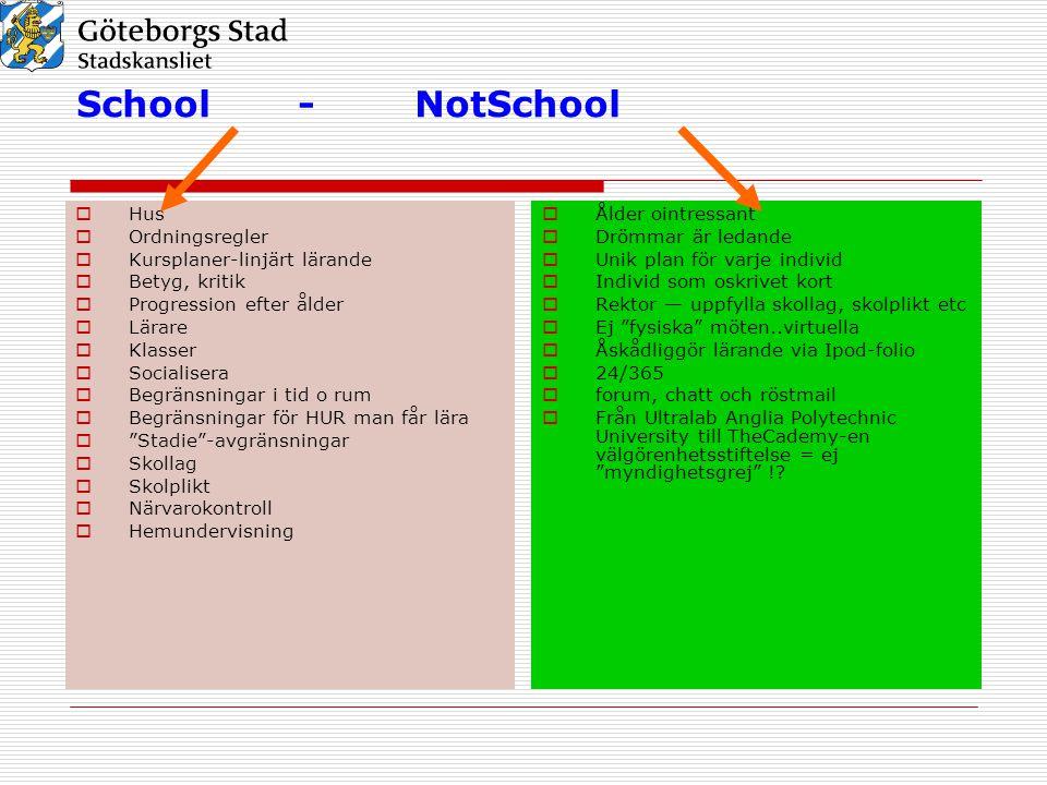 School - NotSchool  Hus  Ordningsregler  Kursplaner-linjärt lärande  Betyg, kritik  Progression efter ålder  Lärare  Klasser  Socialisera  Be