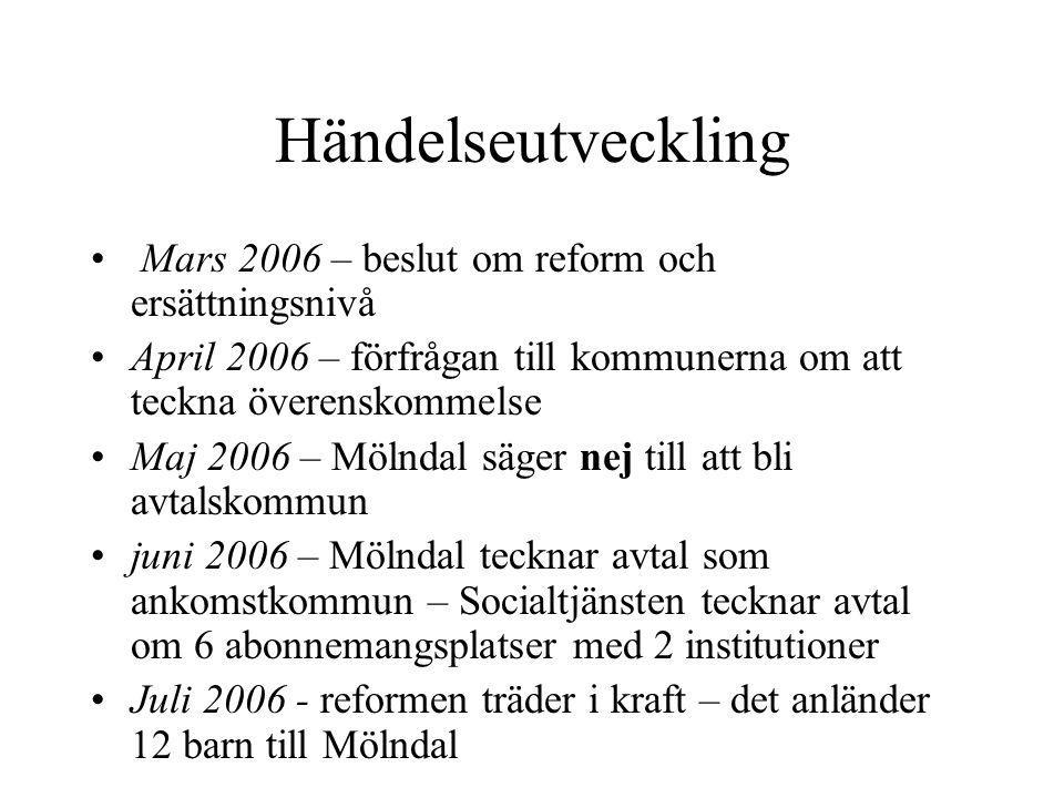Händelseutveckling Mars 2006 – beslut om reform och ersättningsnivå April 2006 – förfrågan till kommunerna om att teckna överenskommelse Maj 2006 – Mö