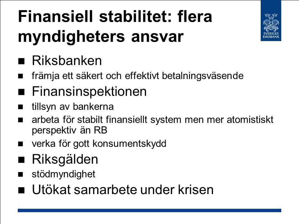 Finansiell stabilitet: flera myndigheters ansvar Riksbanken främja ett säkert och effektivt betalningsväsende Finansinspektionen tillsyn av bankerna a