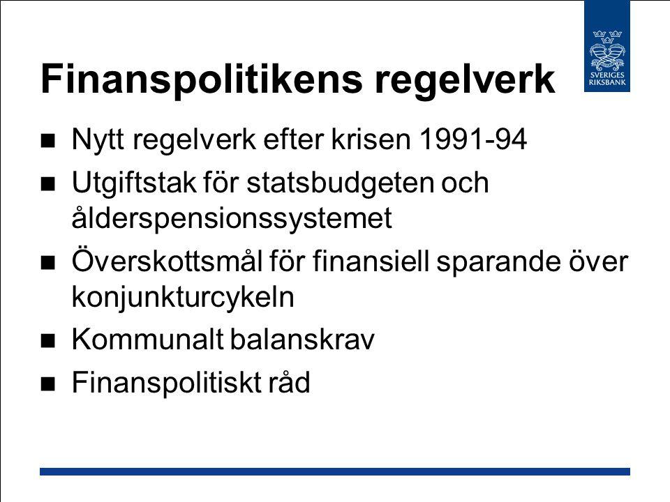 Finanspolitikens regelverk Nytt regelverk efter krisen 1991-94 Utgiftstak för statsbudgeten och ålderspensionssystemet Överskottsmål för finansiell sp