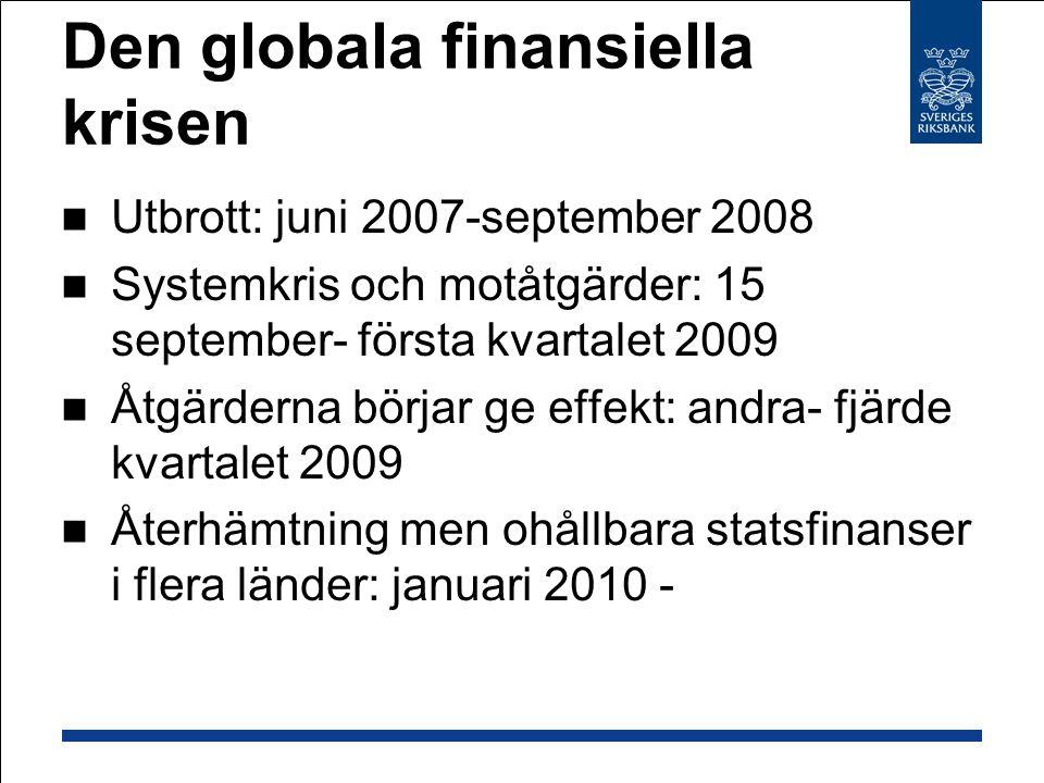 Den globala finansiella krisen Utbrott: juni 2007-september 2008 Systemkris och motåtgärder: 15 september- första kvartalet 2009 Åtgärderna börjar ge