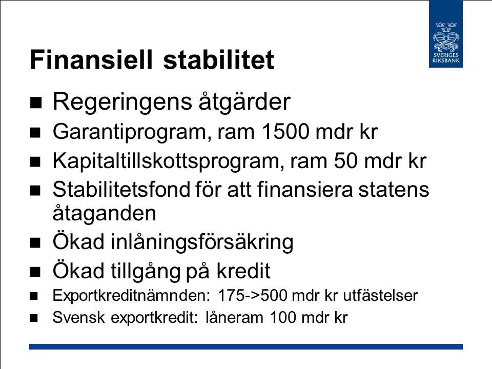 Finansiell stabilitet Regeringens åtgärder Garantiprogram, ram 1500 mdr kr Kapitaltillskottsprogram, ram 50 mdr kr Stabilitetsfond för att finansiera