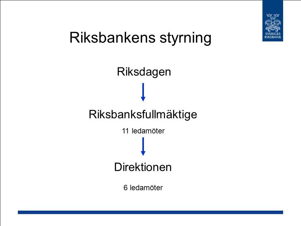 Riksbankens styrning Riksdagen Riksbanksfullmäktige 11 ledamöter Direktionen 6 ledamöter