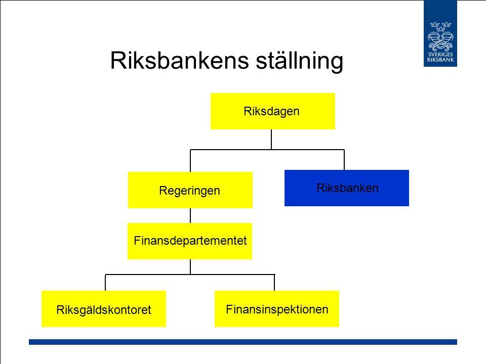 Riksbankens ställning Riksdagen Riksbanken Riksgäldskontoret Finansinspektionen Finansdepartementet Regeringen
