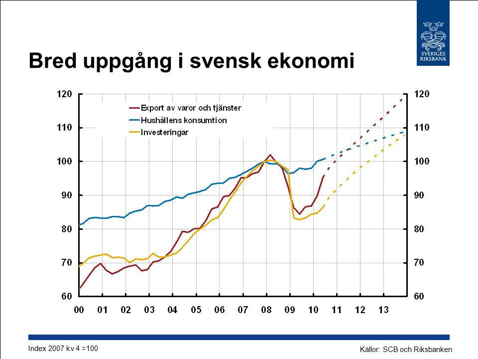 Bred uppgång i svensk ekonomi Index 2007 kv 4 =100 Källor: SCB och Riksbanken