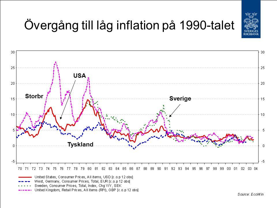 Penningpolitiken i Sverige Målvariabel: KPI Målnivå: 2% Direktion sedan 1999 Inflationsprognoser, ränteprognoser och protokoll publiseras Flexibel inflationsmålspolitik: avvägning mellan stabilt resursutnyttjande och låg inflation