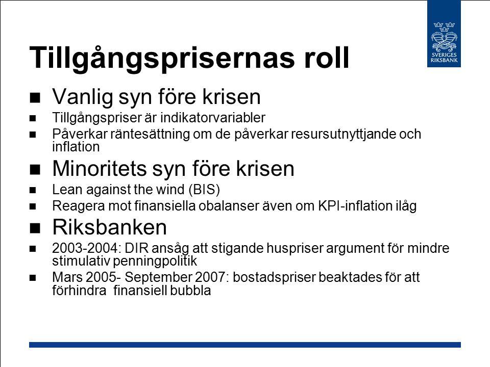 Kraftig uppgång i gapet mellan boränta och reporänta i Sverige hösten 2008 procentenheter Källor: Reuters EcoWin och RiksbankenAnm.