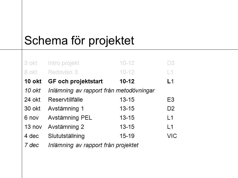 Schema för projektet 3 oktIntro projekt10-12D3 8 oktRedovisn 310-12L1 10 oktGF och projektstart10-12L1 10 oktInlämning av rapport från metodövningar 24 oktReservtillfälle13-15E3 30 oktAvstämning 113-15D2 6 novAvstämning PEL13-15L1 13 nov Avstämning 213-15L1 4 decSlututställning15-19VIC 7 decInlämning av rapport från projektet