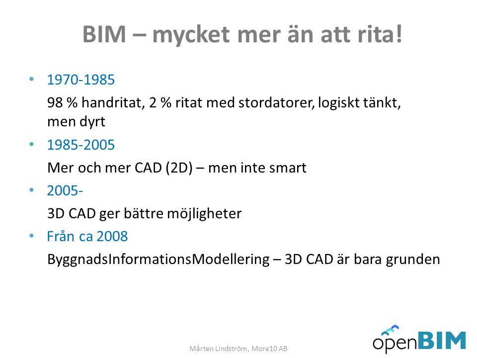 BIM – mycket mer än att rita! 1970-1985 98 % handritat, 2 % ritat med stordatorer, logiskt tänkt, men dyrt 1985-2005 Mer och mer CAD (2D) – men inte s