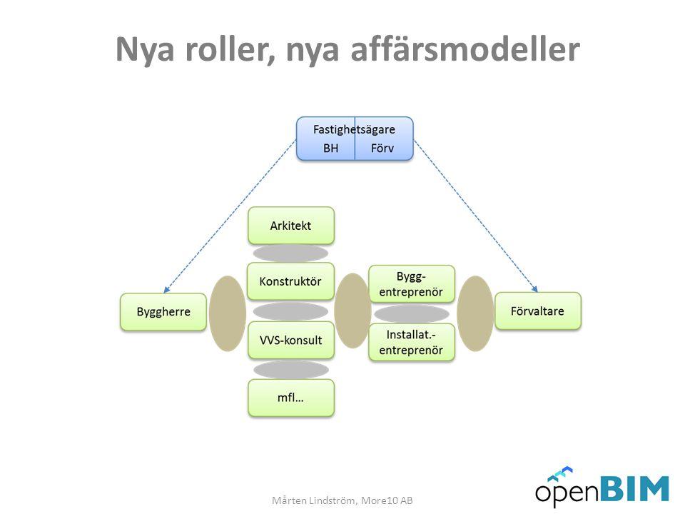 Nya roller, nya affärsmodeller Mårten Lindström, More10 AB