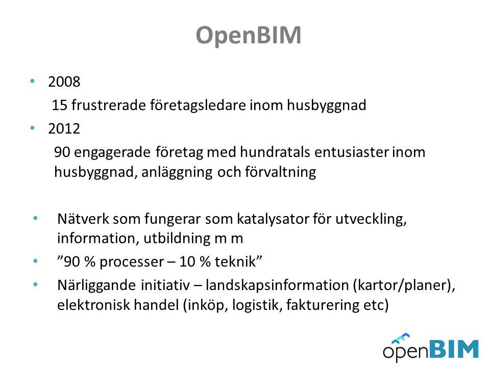 OpenBIM 2008 15 frustrerade företagsledare inom husbyggnad 2012 90 engagerade företag med hundratals entusiaster inom husbyggnad, anläggning och förva