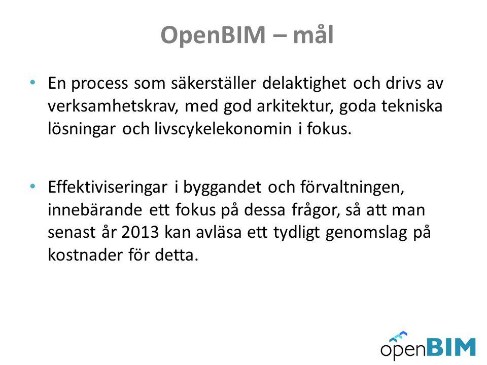 OpenBIM – mål En process som säkerställer delaktighet och drivs av verksamhetskrav, med god arkitektur, goda tekniska lösningar och livscykelekonomin