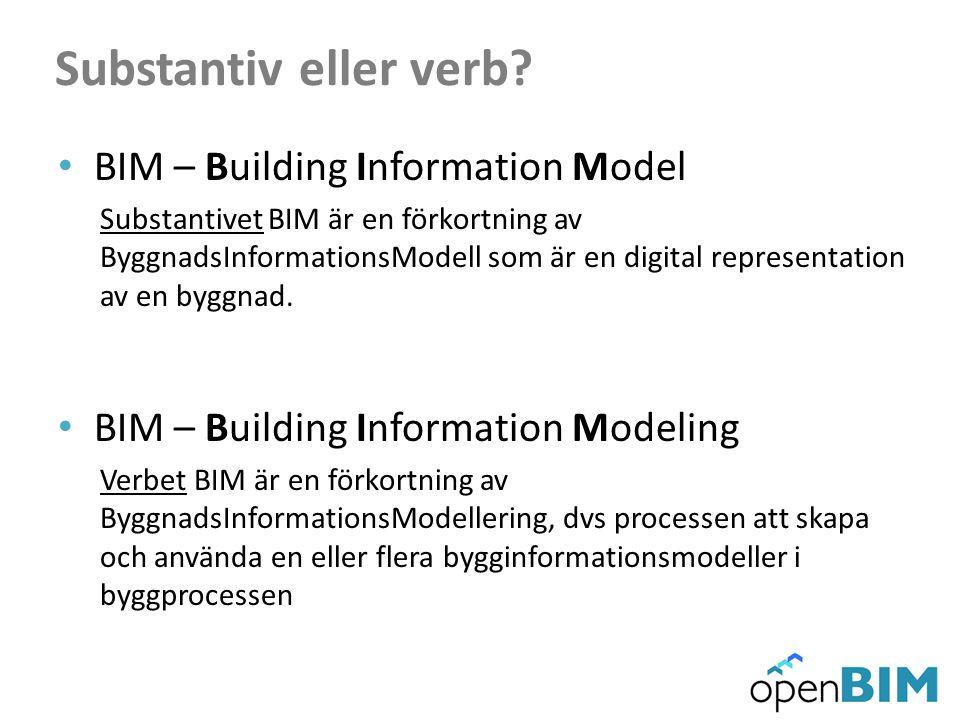 Substantiv eller verb? BIM – Building Information Model Substantivet BIM är en förkortning av ByggnadsInformationsModell som är en digital representat