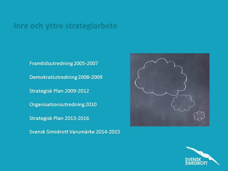 Framtidsutredning 2005-2007 Demokratiutredning 2008-2009 Strategisk Plan 2009-2012 Organisationsutredning 2010 Strategisk Plan 2013-2016 Svensk Simidr