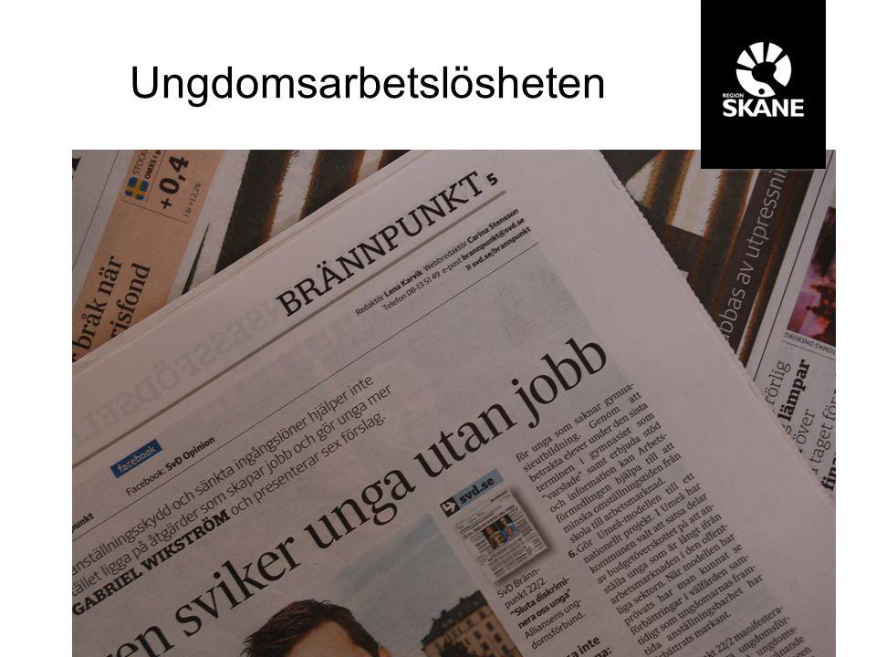 Ungdomsarbetslösheten