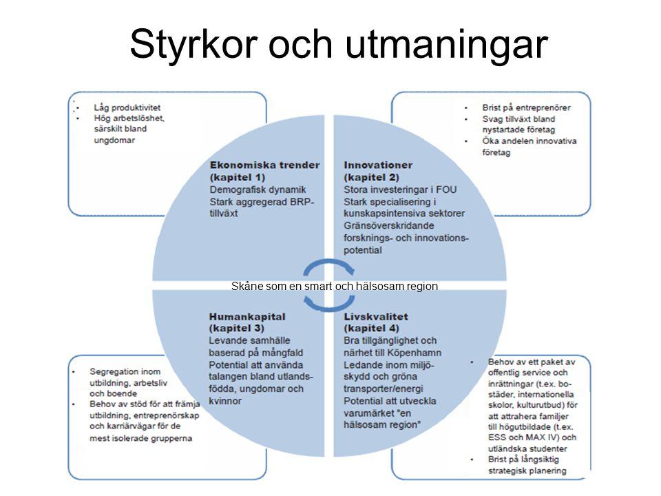 Styrkor och utmaningar Skåne som en smart och hälsosam region