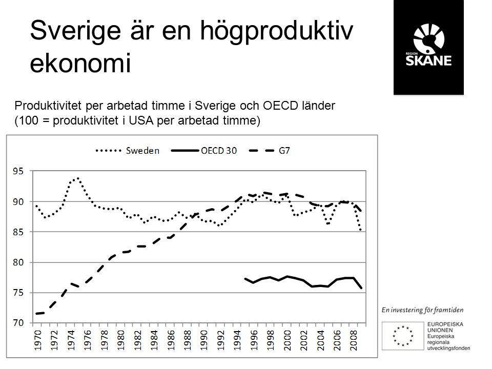 Skåne är mindre produktivt än resten av Sverige