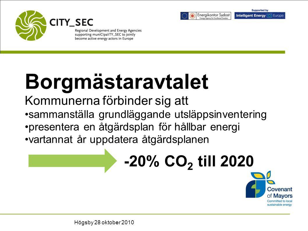 Borgmästaravtalet Kommunerna förbinder sig att sammanställa grundläggande utsläppsinventering presentera en åtgärdsplan för hållbar energi vartannat år uppdatera åtgärdsplanen -20% CO 2 till 2020 Högsby 28 oktober 2010