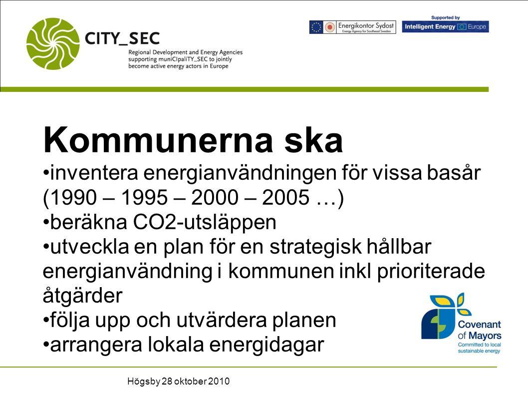 Kommunerna ska inventera energianvändningen för vissa basår (1990 – 1995 – 2000 – 2005 …) beräkna CO2-utsläppen utveckla en plan för en strategisk hållbar energianvändning i kommunen inkl prioriterade åtgärder följa upp och utvärdera planen arrangera lokala energidagar Högsby 28 oktober 2010