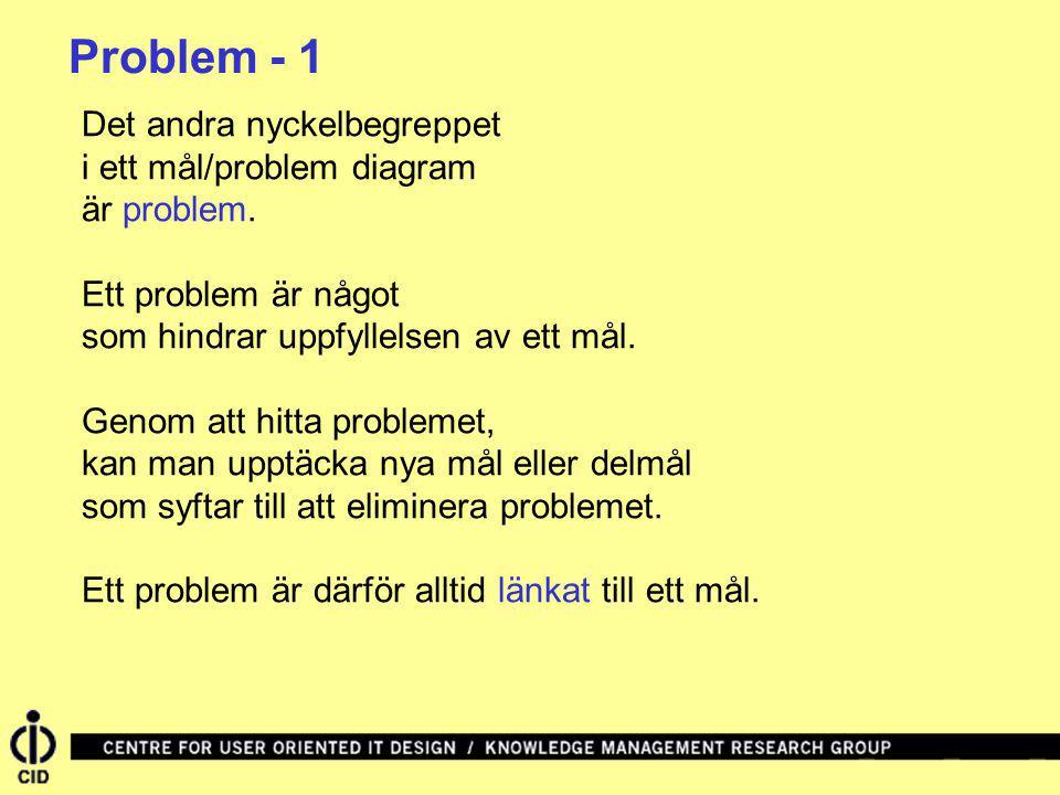 Det andra nyckelbegreppet i ett mål/problem diagram är problem. Ett problem är något som hindrar uppfyllelsen av ett mål. Genom att hitta problemet, k
