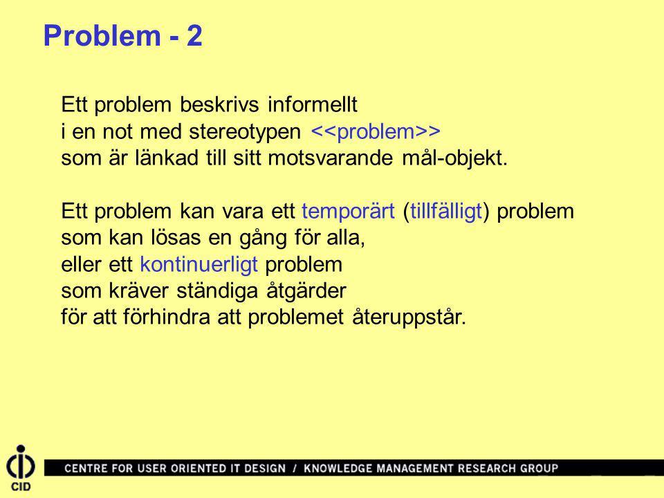 Ett problem beskrivs informellt i en not med stereotypen > som är länkad till sitt motsvarande mål-objekt. Ett problem kan vara ett temporärt (tillfäl