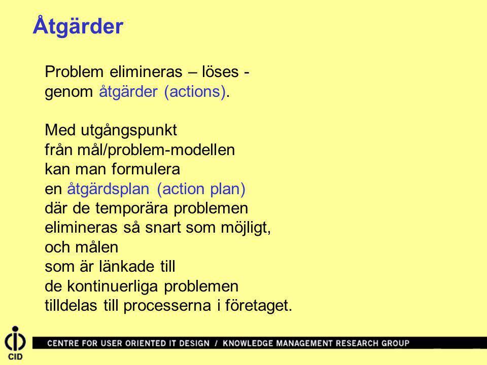 Problem elimineras – löses - genom åtgärder (actions). Med utgångspunkt från mål/problem-modellen kan man formulera en åtgärdsplan (action plan) där d