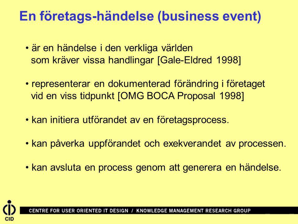 En företags-händelse (business event) är en händelse i den verkliga världen som kräver vissa handlingar [Gale-Eldred 1998] representerar en dokumenter